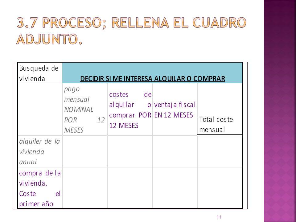 3.7 proceso; RELLENA EL CUADRO ADJUNTO.