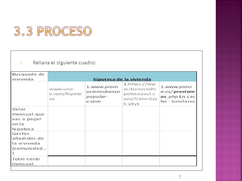 3.3 proceso Rellana el siguiente cuadro: