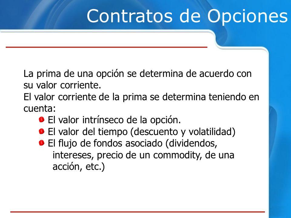 Contratos de OpcionesLa prima de una opción se determina de acuerdo con su valor corriente.
