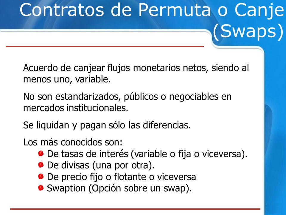 Contratos de Permuta o Canje (Swaps)