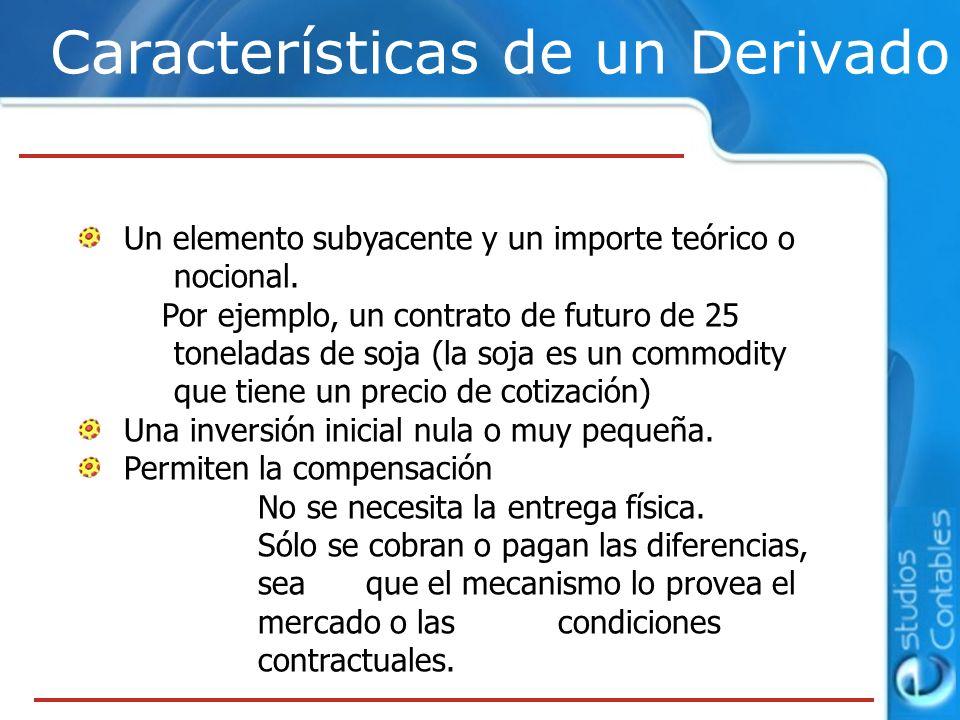 Características de un Derivado