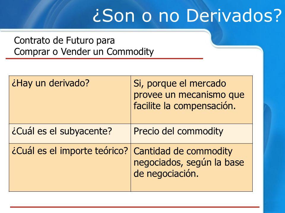 ¿Son o no Derivados Contrato de Futuro para