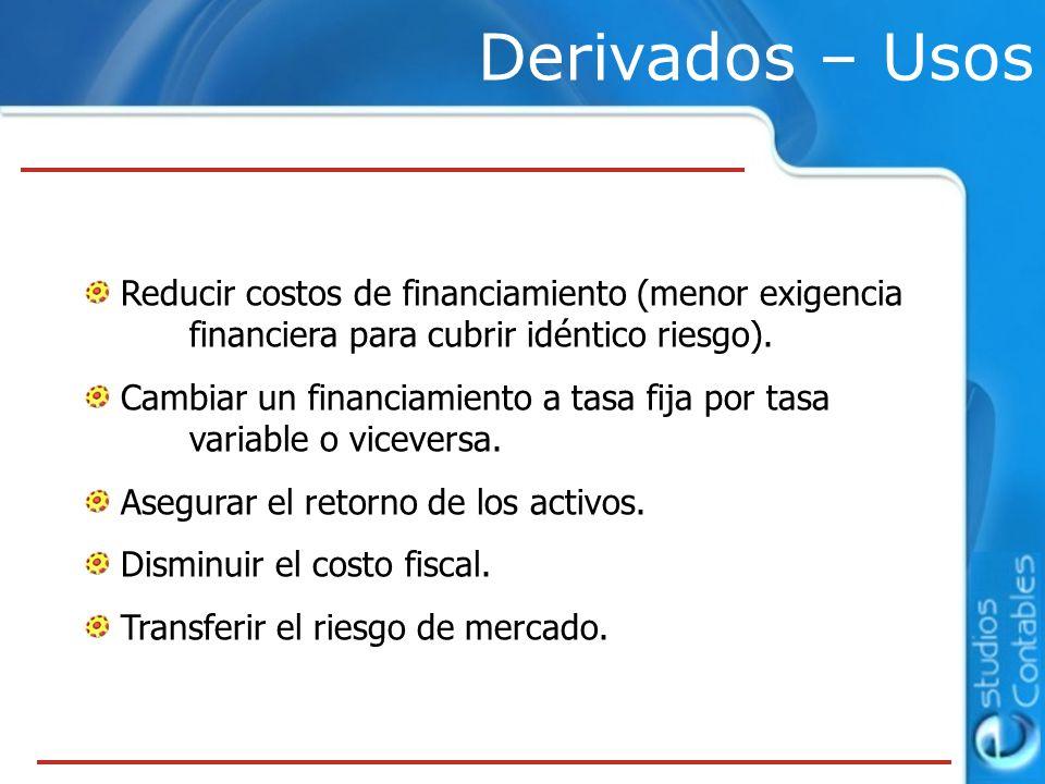 Derivados – UsosReducir costos de financiamiento (menor exigencia financiera para cubrir idéntico riesgo).