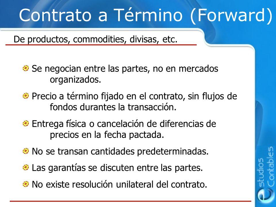 Contrato a Término (Forward)