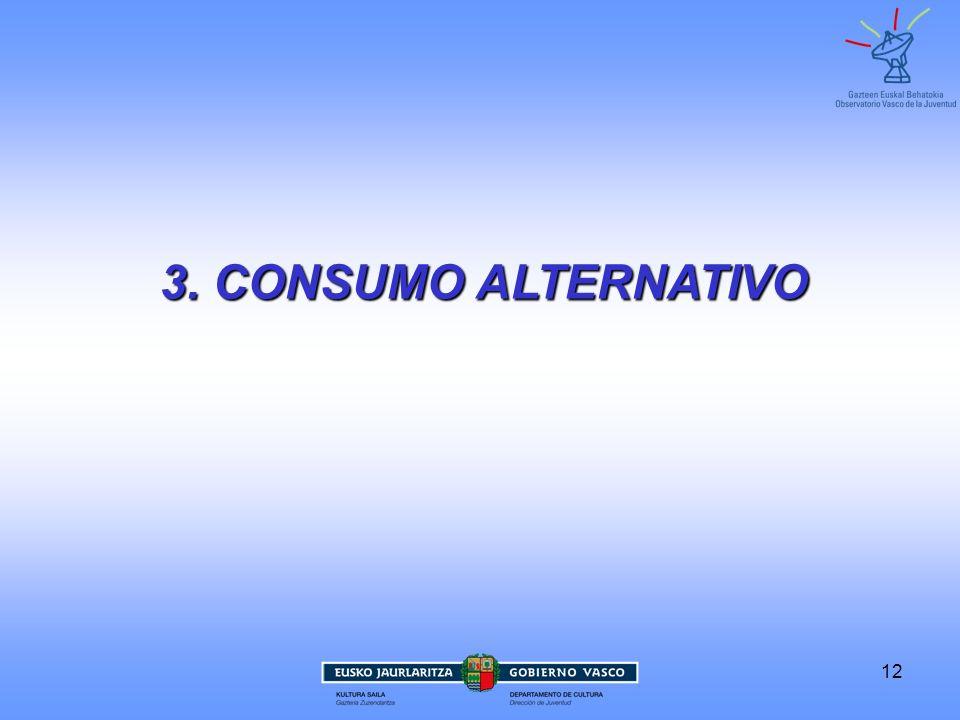 3. CONSUMO ALTERNATIVO