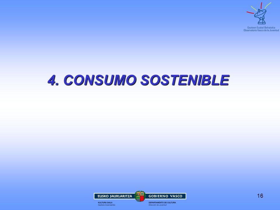4. CONSUMO SOSTENIBLE