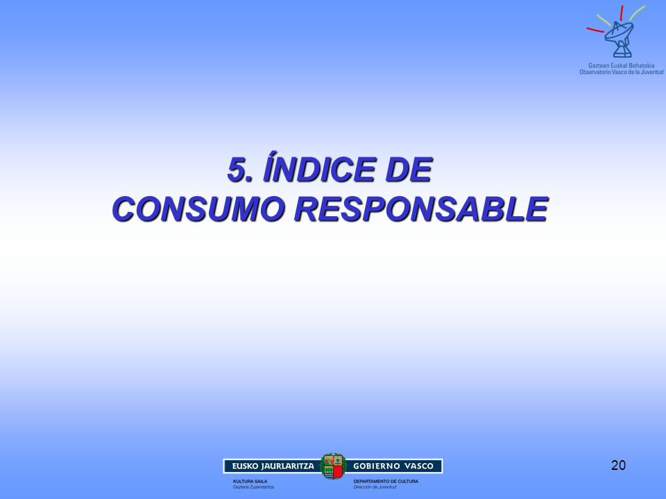 5. ÍNDICE DE CONSUMO RESPONSABLE