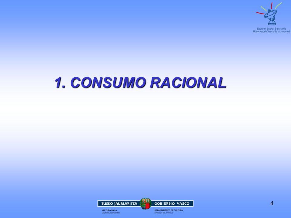 1. CONSUMO RACIONAL