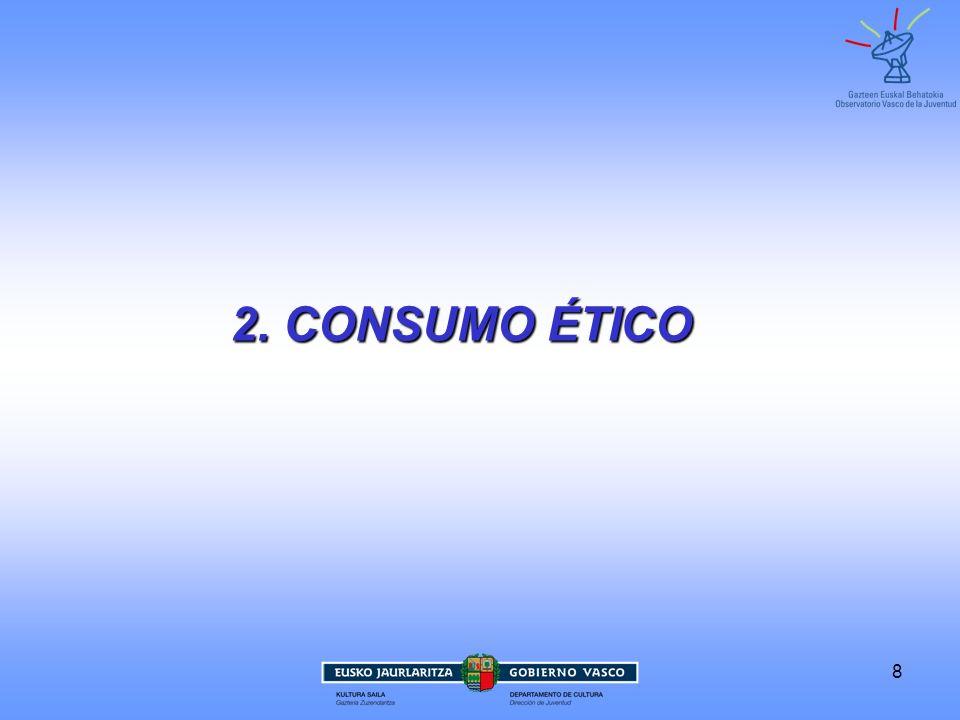 2. CONSUMO ÉTICO