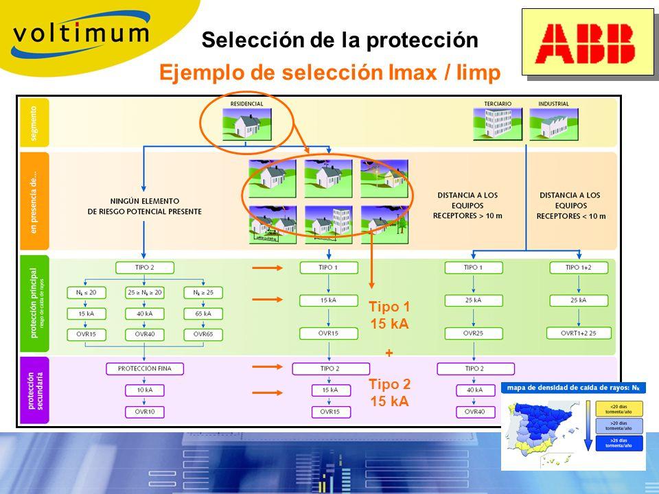 Ejemplo de selección Imax / Iimp