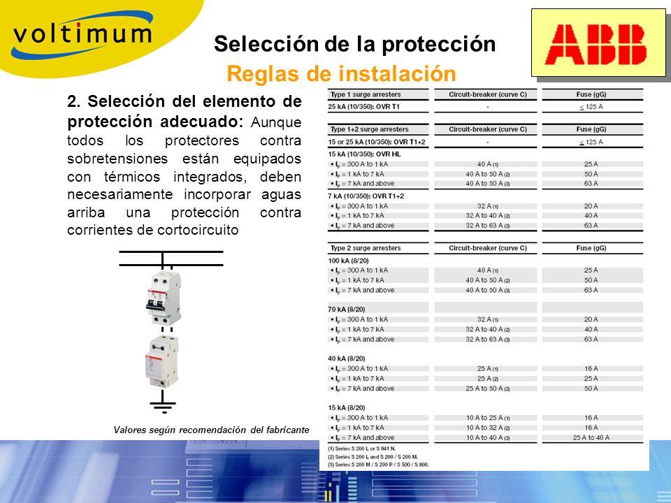 Selección de la protección Reglas de instalación