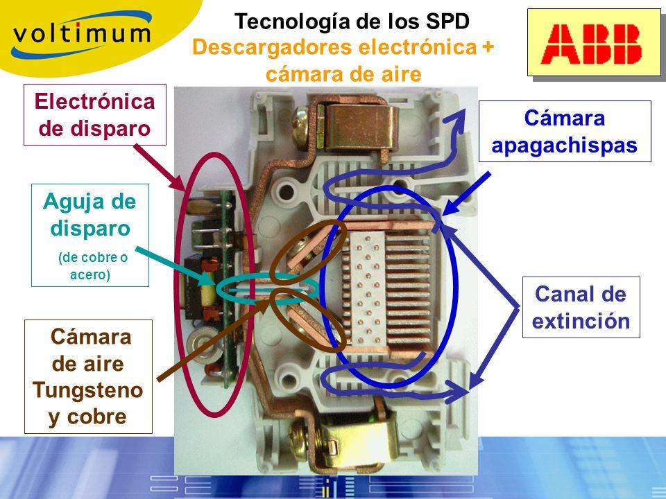 Descargadores electrónica + cámara de aire