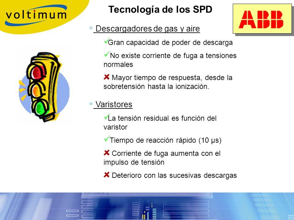 Tecnología de los SPD Descargadores de gas y aire Varistores