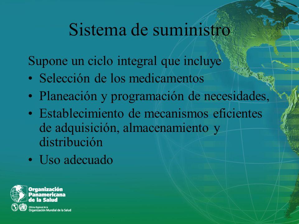 Sistema de suministro Supone un ciclo integral que incluye