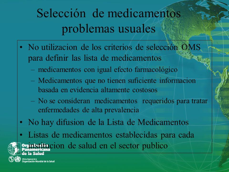 Selección de medicamentos problemas usuales
