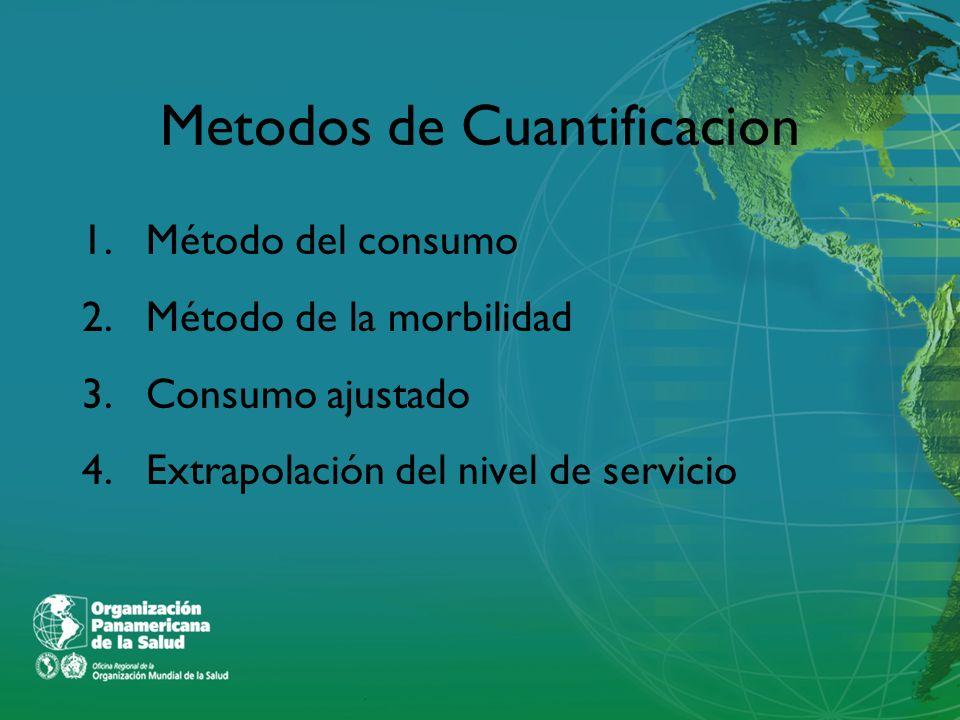Metodos de Cuantificacion