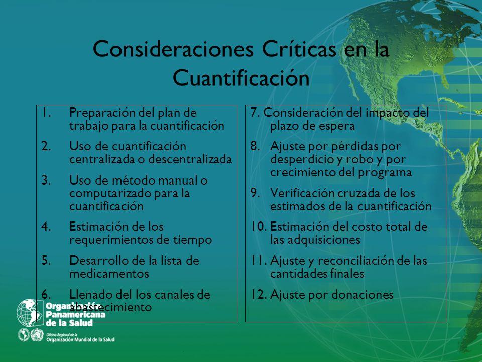 Consideraciones Críticas en la Cuantificación