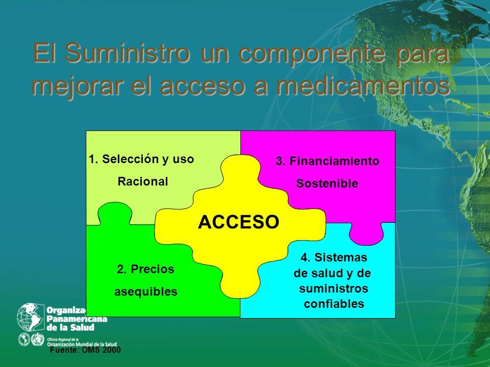 El Suministro un componente para mejorar el acceso a medicamentos