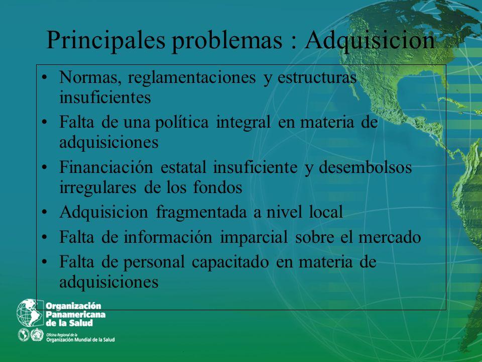 Principales problemas : Adquisicion