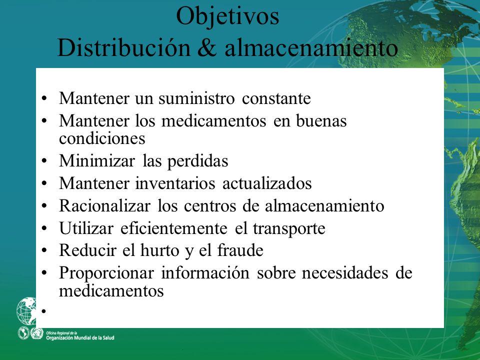 Objetivos Distribución & almacenamiento
