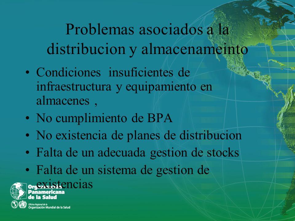 Problemas asociados a la distribucion y almacenameinto