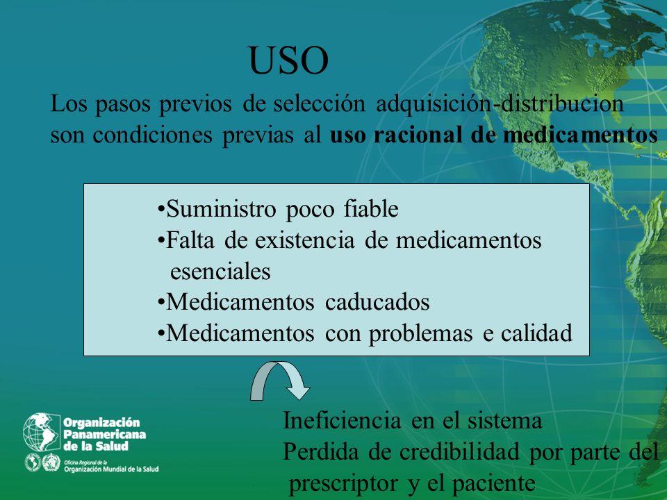 USO Los pasos previos de selección adquisición-distribucion