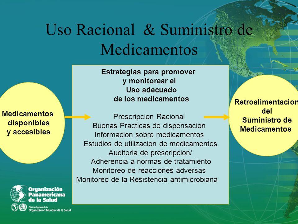 Uso Racional & Suministro de Medicamentos