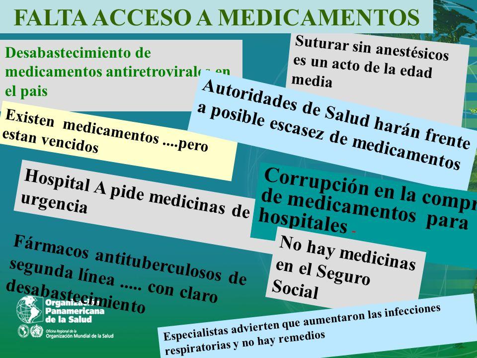 FALTA ACCESO A MEDICAMENTOS