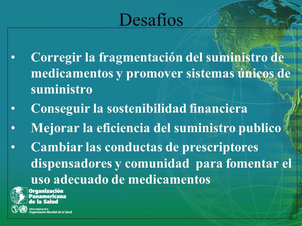 Desafíos Corregir la fragmentación del suministro de medicamentos y promover sistemas únicos de suministro.