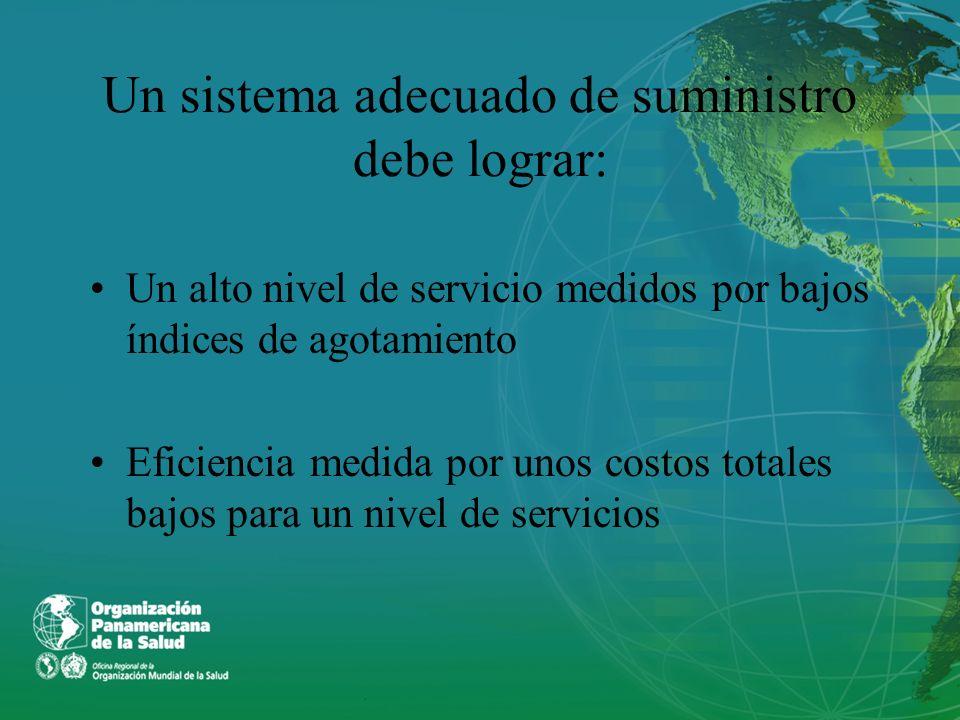 Un sistema adecuado de suministro debe lograr: