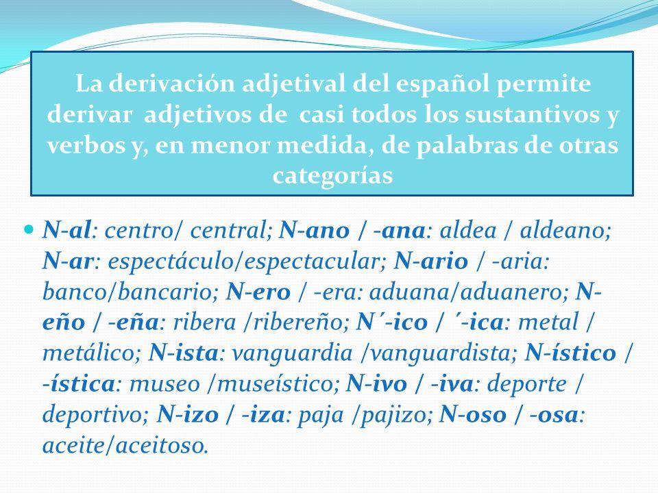 La derivación adjetival del español permite derivar adjetivos de casi todos los sustantivos y verbos y, en menor medida, de palabras de otras categorías