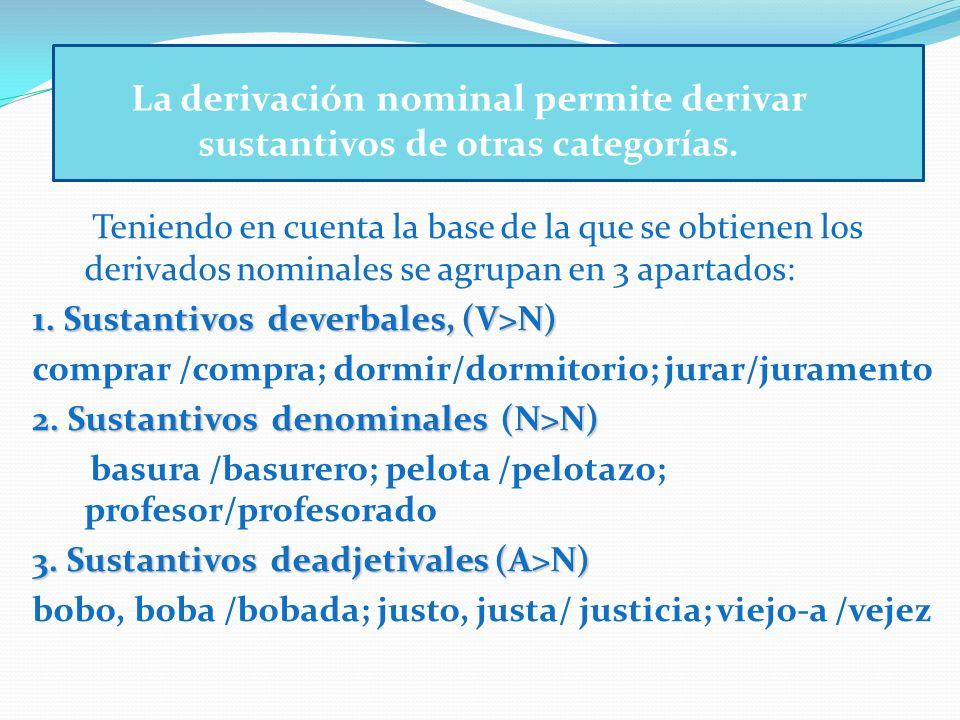 La derivación nominal permite derivar sustantivos de otras categorías.