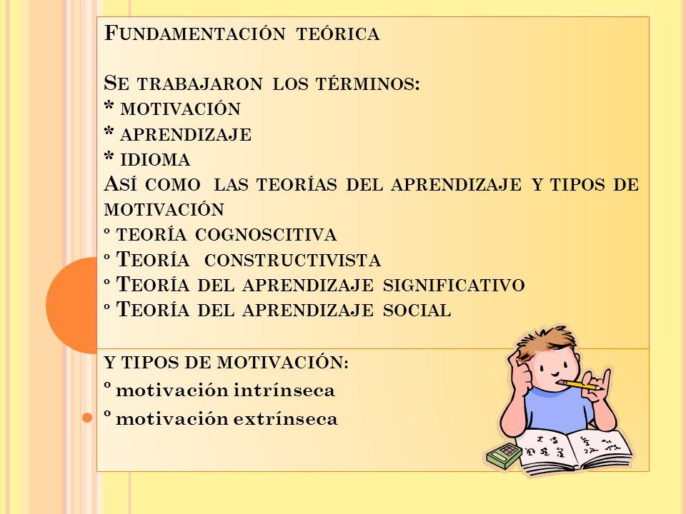 Y TIPOS DE MOTIVACIÓN: º motivación intrínseca º motivación extrínseca