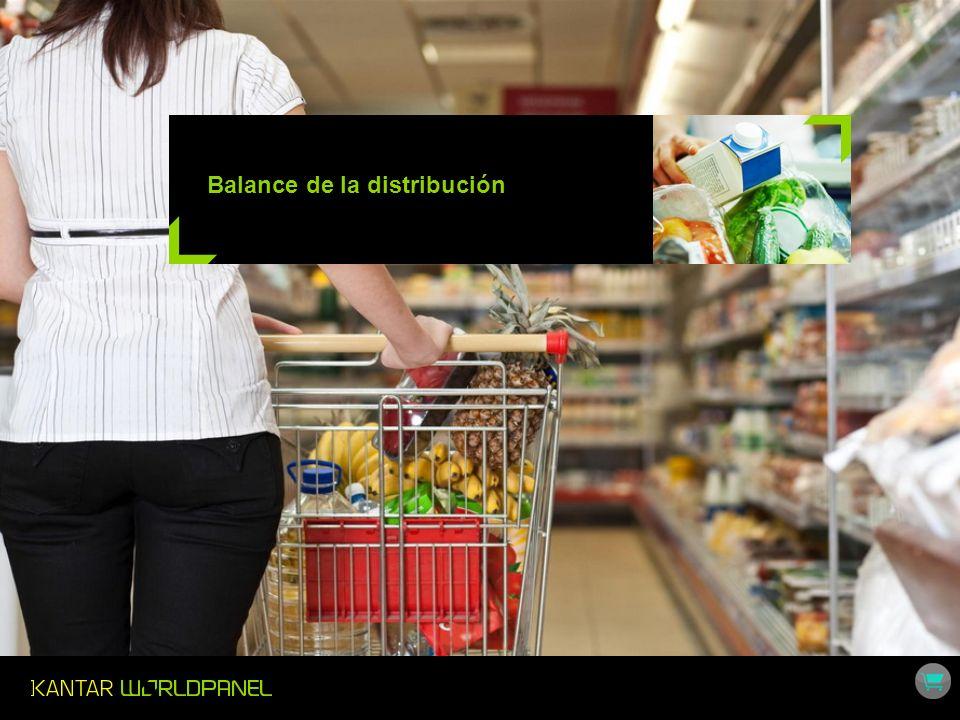 Balance de la distribución