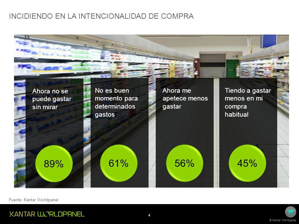 89% 61% 56% 45% INCIDIENDO EN LA INTENCIONALIDAD DE COMPRA