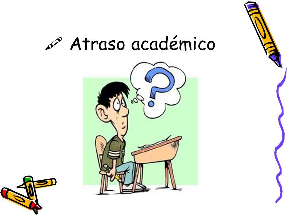 $ Atraso académico