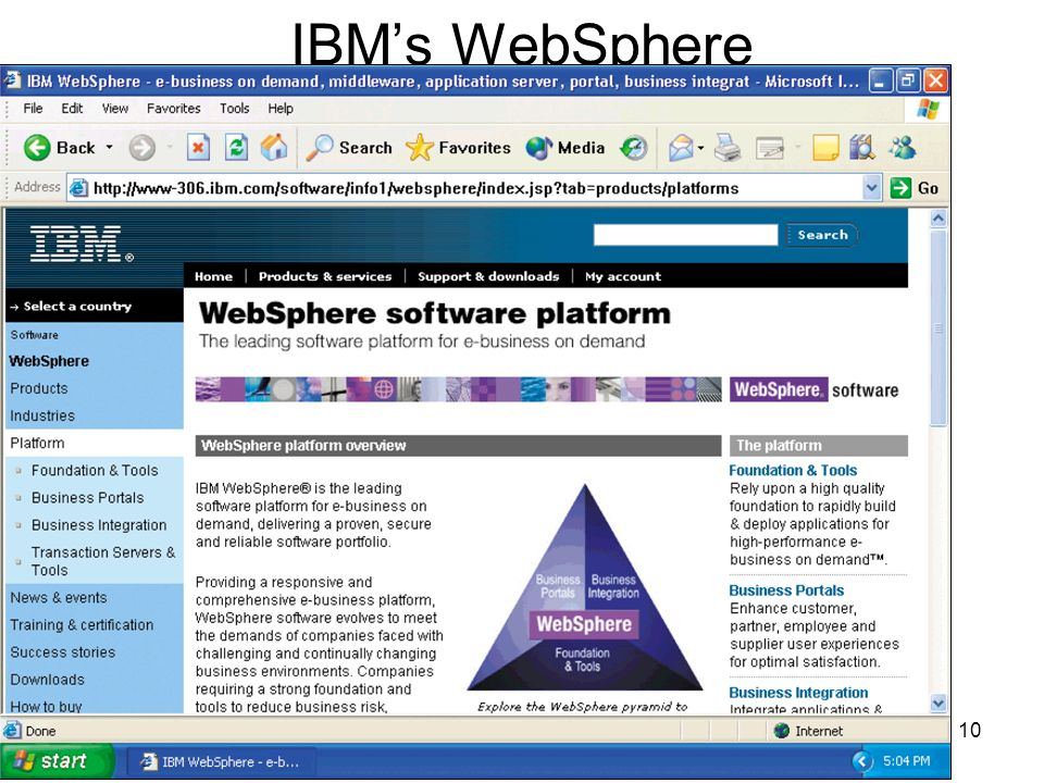 IBM's WebSphere