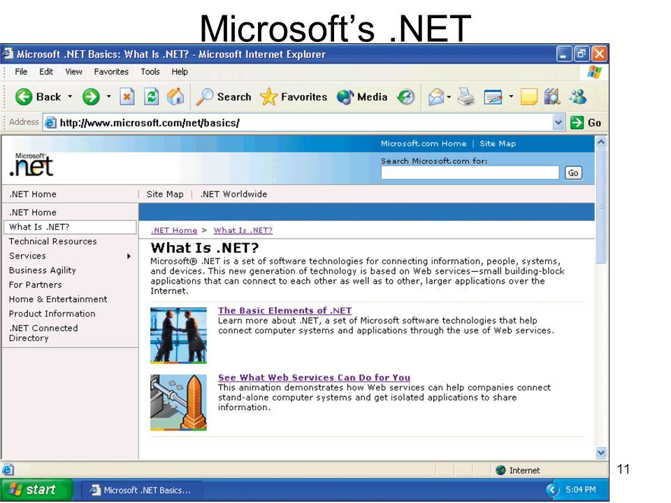 Microsoft's .NET