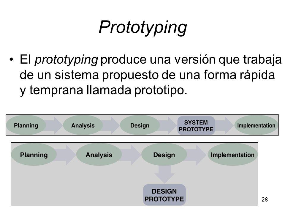 Prototyping El prototyping produce una versión que trabaja de un sistema propuesto de una forma rápida y temprana llamada prototipo.