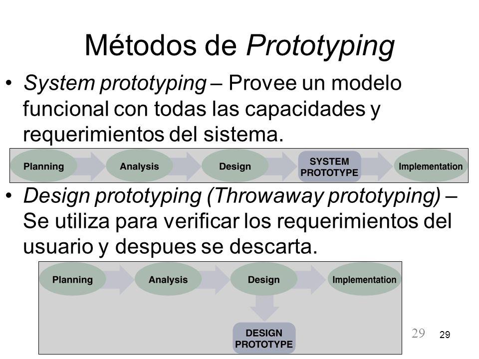 Métodos de Prototyping