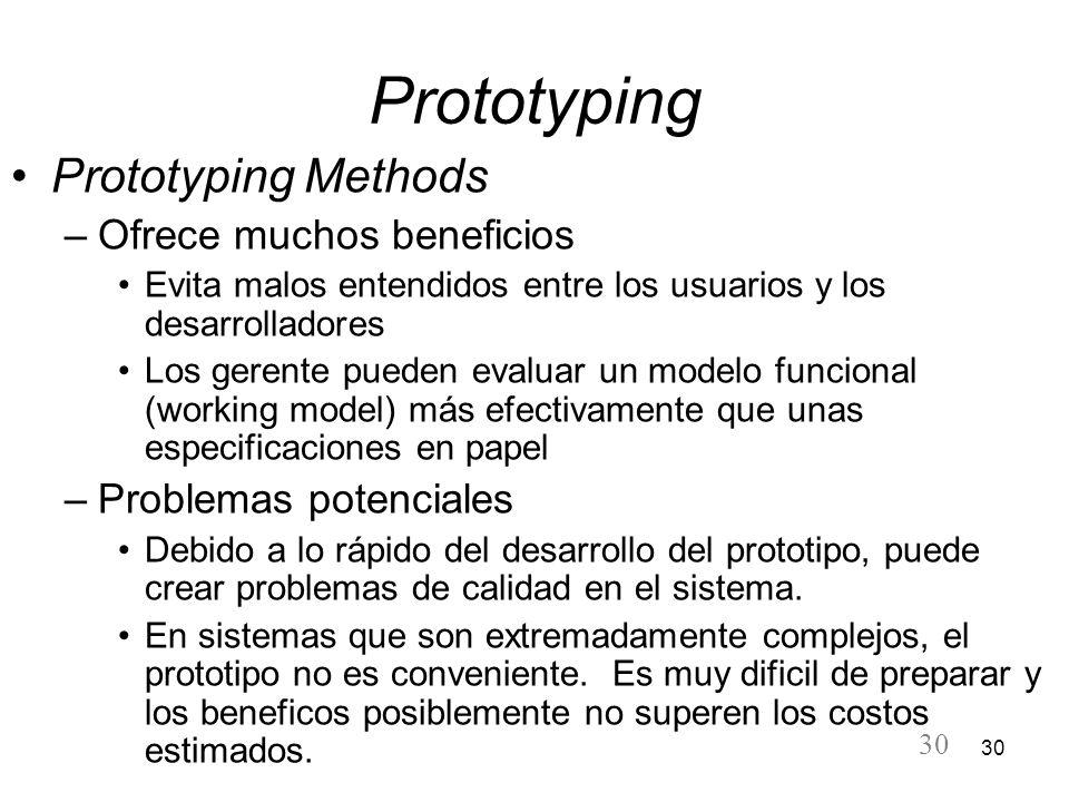 Prototyping Prototyping Methods Ofrece muchos beneficios
