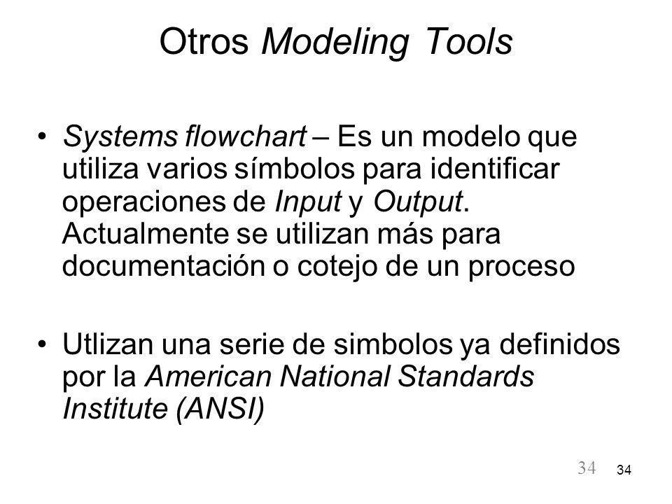 Otros Modeling Tools