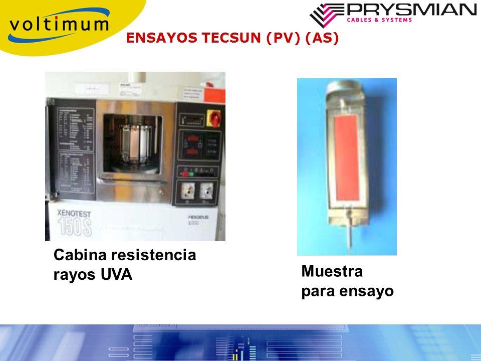 Cabina resistencia rayos UVA Muestra para ensayo