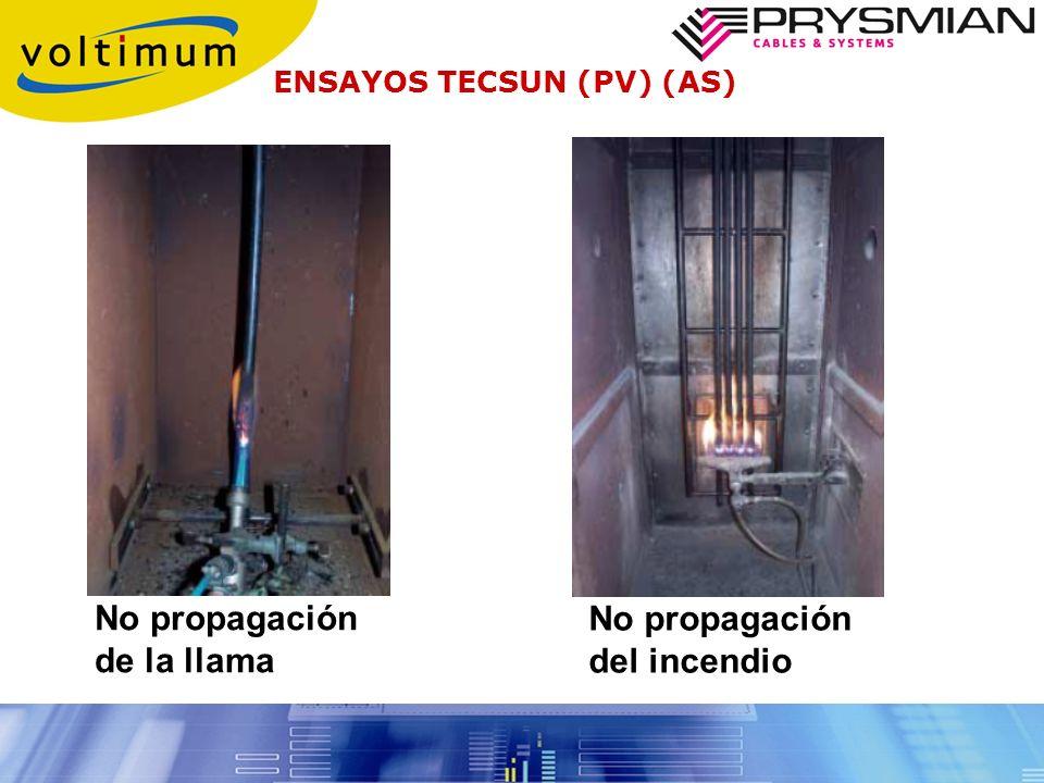 No propagación de la llama No propagación del incendio
