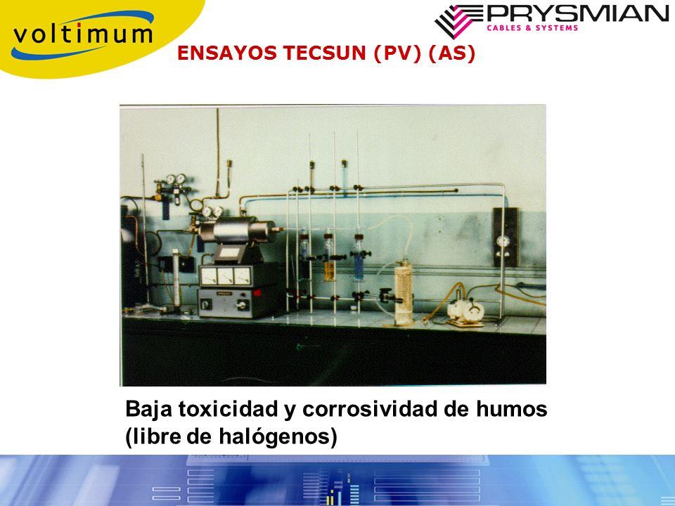 Baja toxicidad y corrosividad de humos (libre de halógenos)