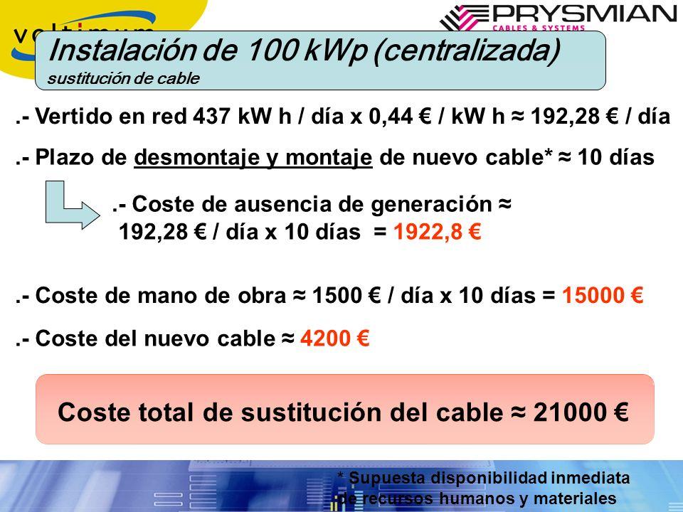 Instalación de 100 kWp (centralizada)