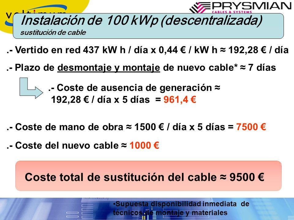 Instalación de 100 kWp (descentralizada)