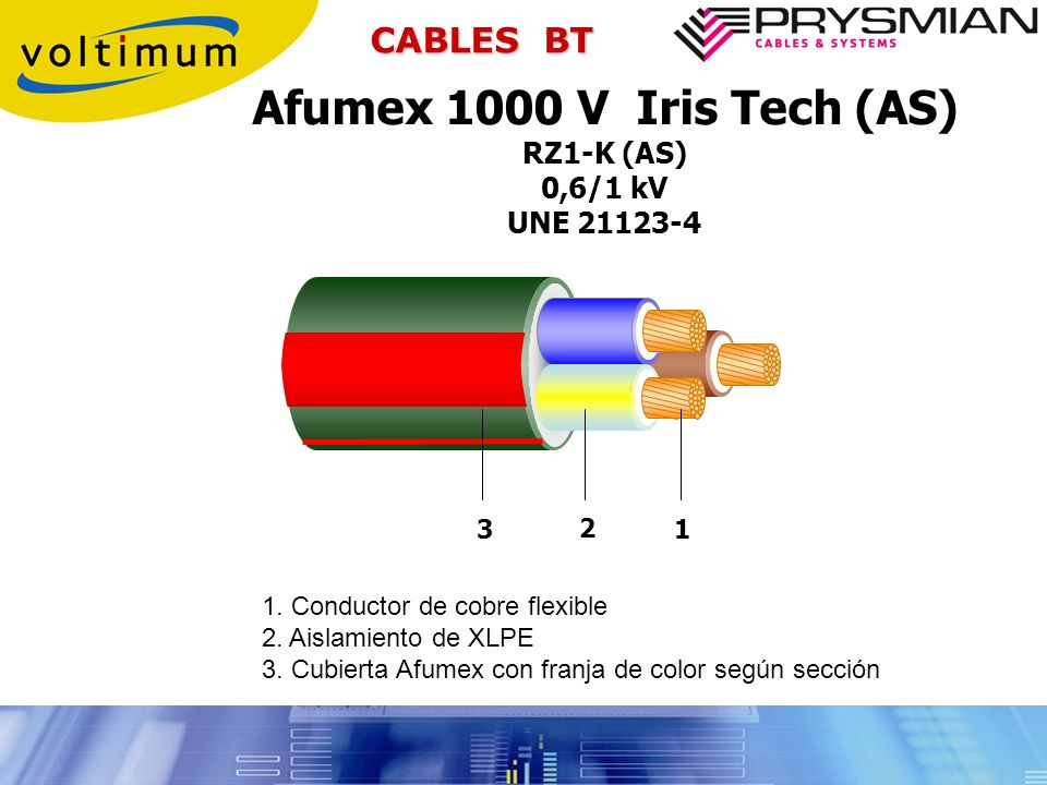 Afumex 1000 V Iris Tech (AS) CABLES BT RZ1-K (AS) 0,6/1 kV UNE 21123-4