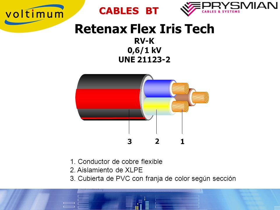 Retenax Flex Iris Tech CABLES BT RV-K 0,6/1 kV UNE 21123-2 3 2 1