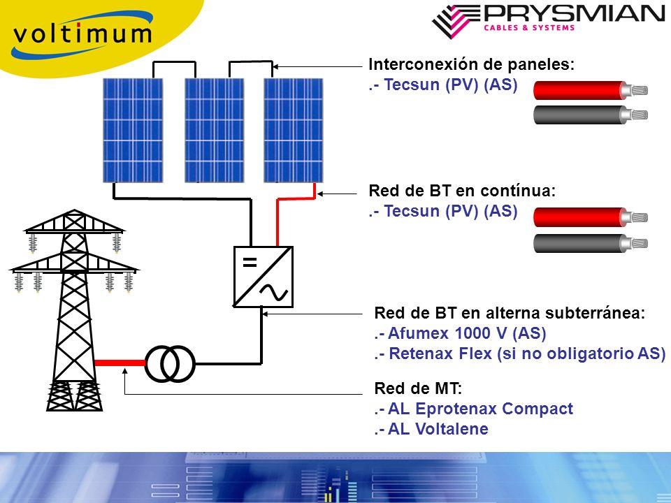 Interconexión de paneles: